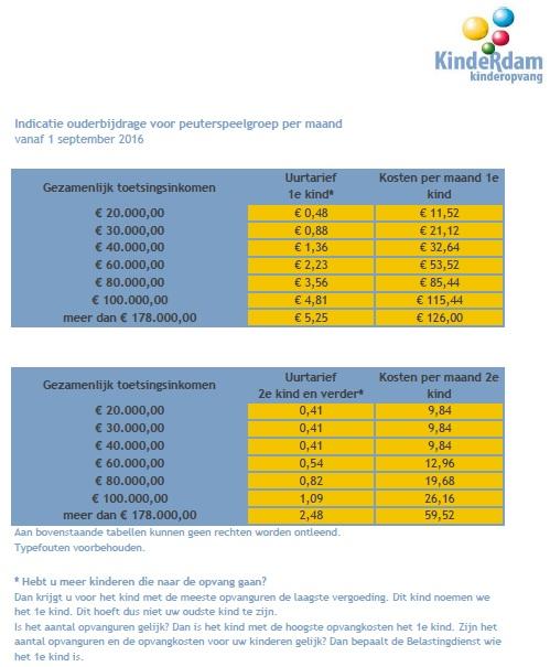 tarieven peuterspeelzaal